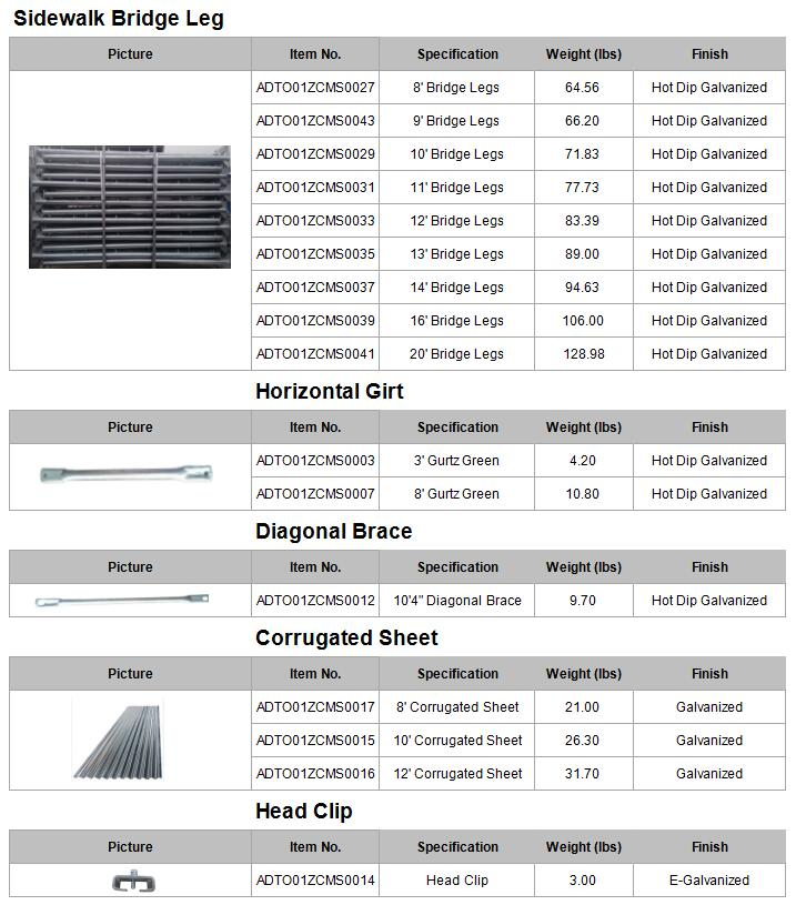 Corrugated Sheet_American-Scaffolding/Frame-System/American-Scaffolding-Sidewalk-Sheds-System-specifications_031