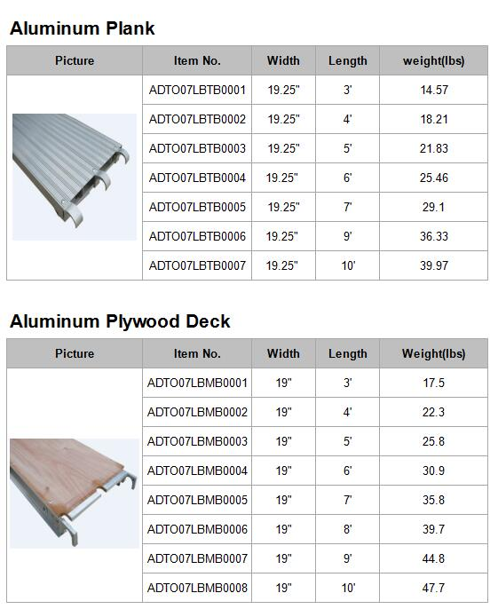 Plywood plank_scaffold plank_American-Scaffolding/Frame-System/American-frame-specifications