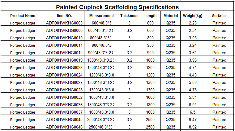 PAINTED CASTED CUPLOCK SCAFFOLDING