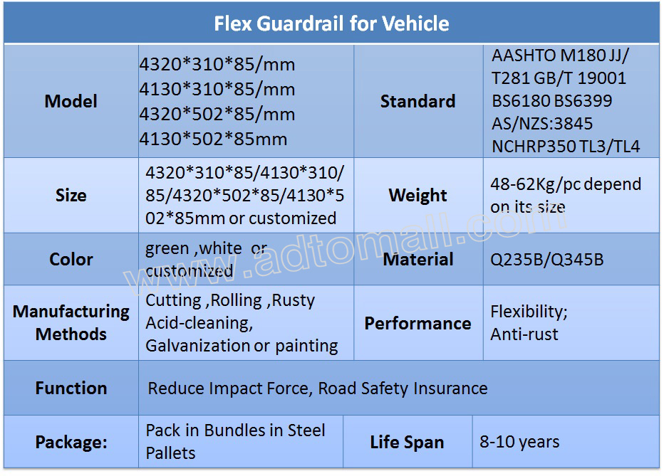 highway guardrail specifications
