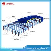 Picture of Prefabricated Structural Steel Workshop